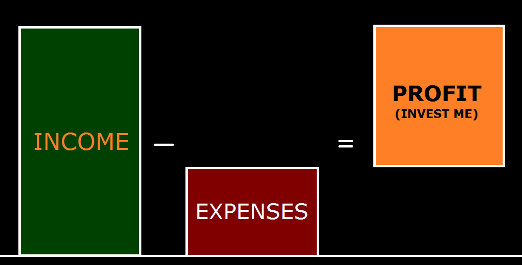 Income_minus_expenses