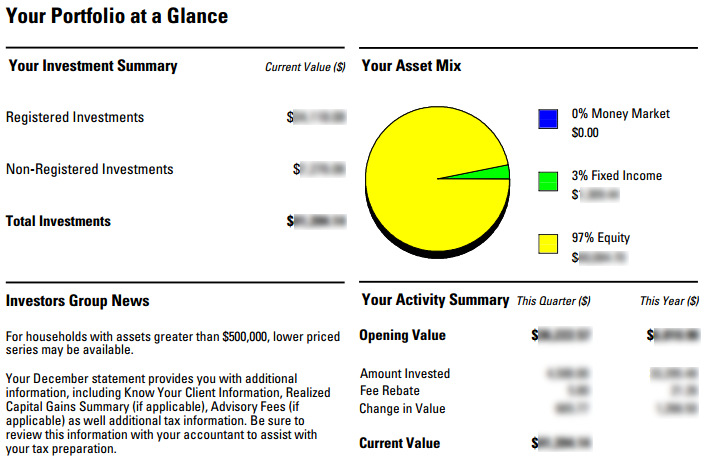 The pie chart is the only graphic on the entire statement,. It has no information on the performance of my mutual funds