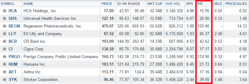 ZUH Top Holdings